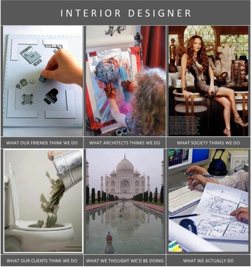 What personality types are most interior designers totalwallcovering How many hours do interior designers work